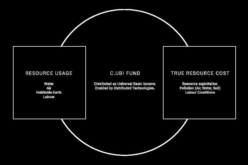CUBI_main_Framework_v5