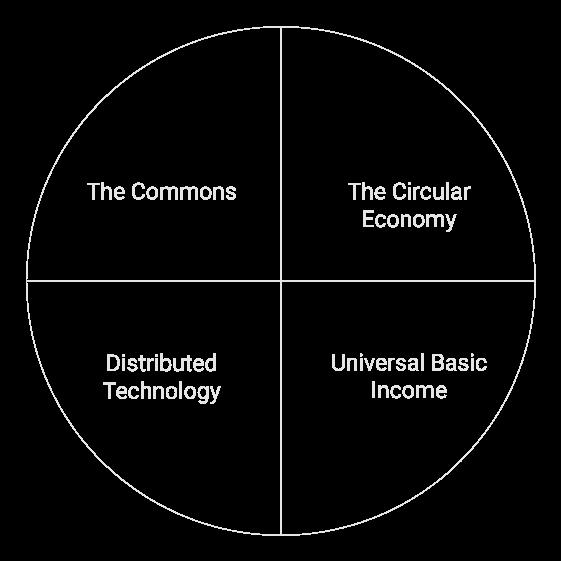 foundational-components_v3