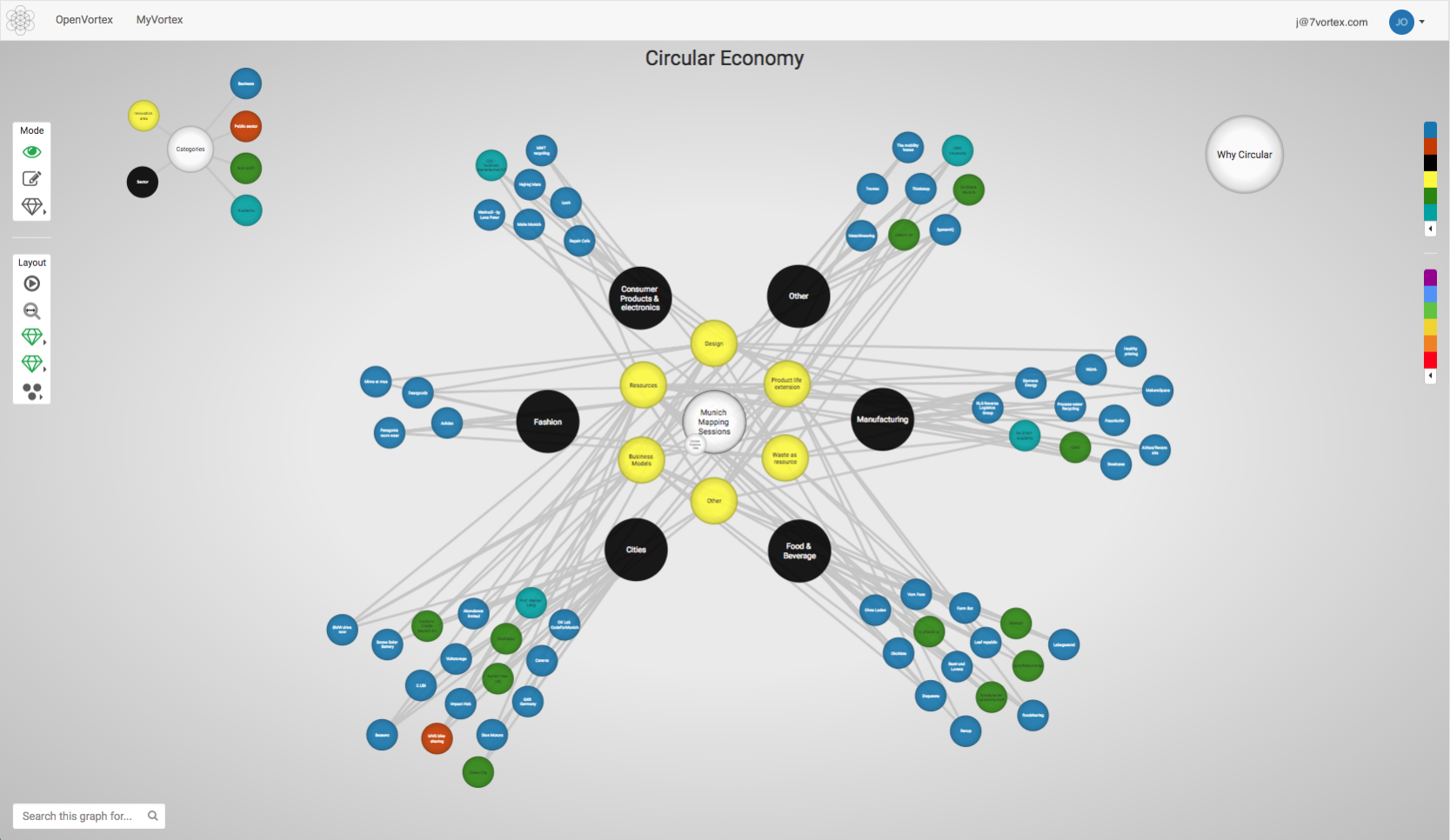 CircularEcosystemMunich1